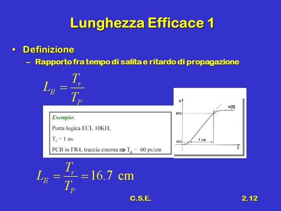 C.S.E.2.12 Lunghezza Efficace 1 DefinizioneDefinizione –Rapporto fra tempo di salita e ritardo di propagazione
