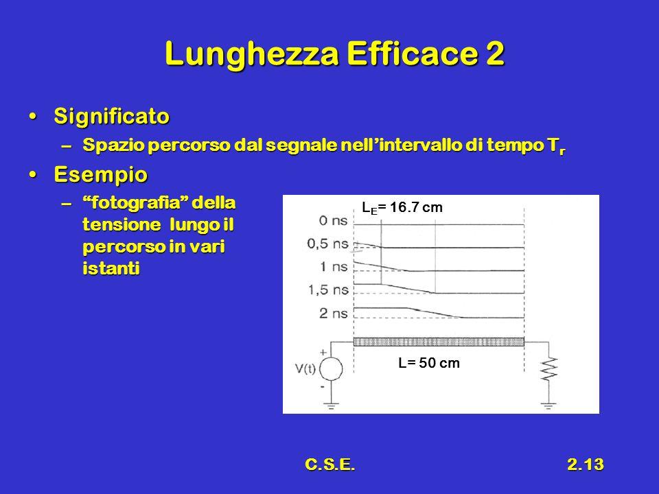 C.S.E.2.13 Lunghezza Efficace 2 SignificatoSignificato –Spazio percorso dal segnale nellintervallo di tempo T r EsempioEsempio –fotografia della tensi