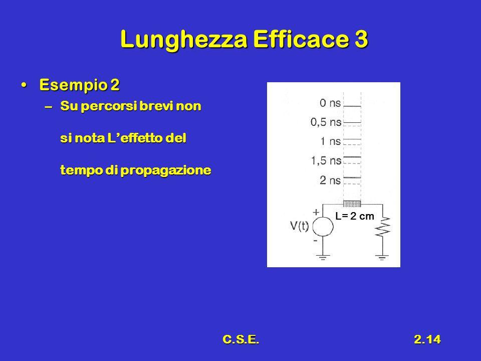C.S.E.2.14 Lunghezza Efficace 3 Esempio 2Esempio 2 –Su percorsi brevi non si nota Leffetto del tempo di propagazione L= 2 cm