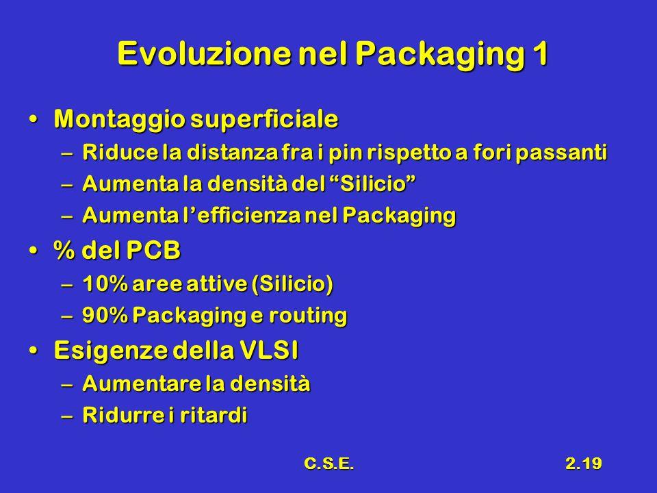 C.S.E.2.19 Evoluzione nel Packaging 1 Montaggio superficialeMontaggio superficiale –Riduce la distanza fra i pin rispetto a fori passanti –Aumenta la