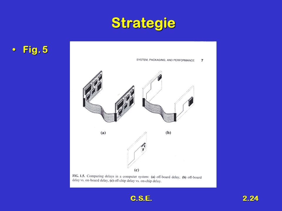 C.S.E.2.24 Strategie Fig. 5Fig. 5