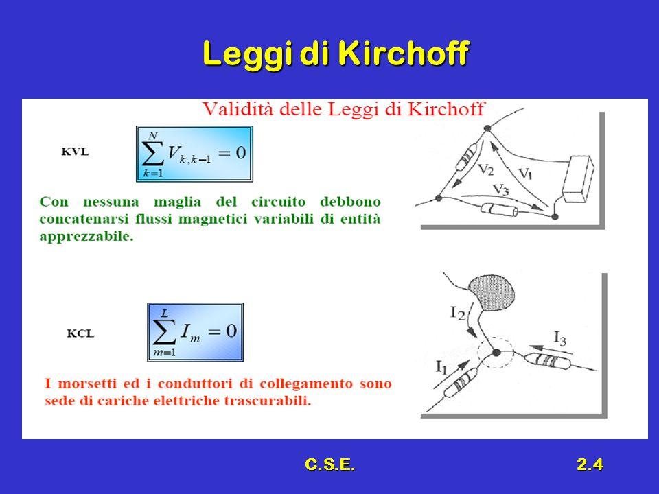 C.S.E.2.4 Leggi di Kirchoff