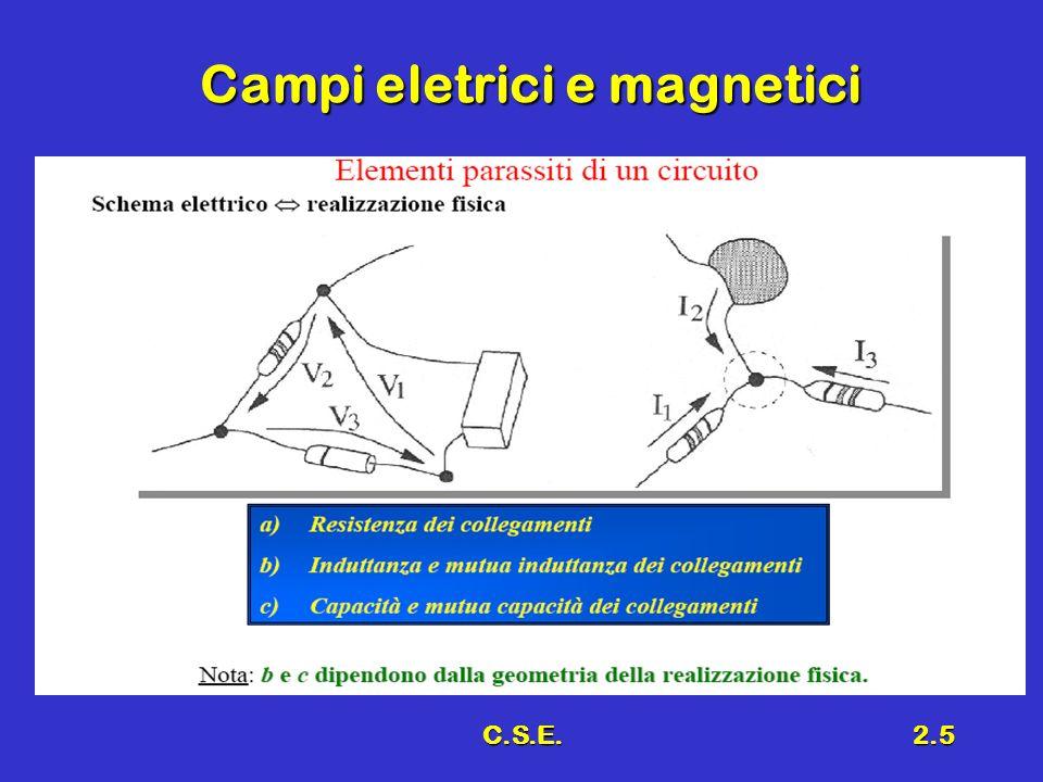 C.S.E.2.16 Riferimenti TESTO su MCMTESTO su MCM