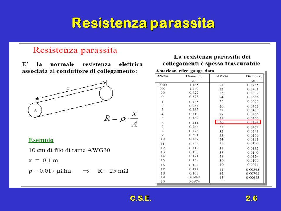C.S.E.2.6 Resistenza parassita