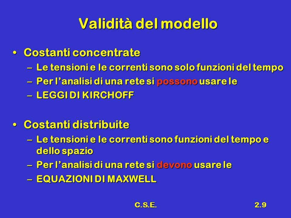 C.S.E.2.9 Validità del modello Costanti concentrateCostanti concentrate –Le tensioni e le correnti sono solo funzioni del tempo –Per lanalisi di una r