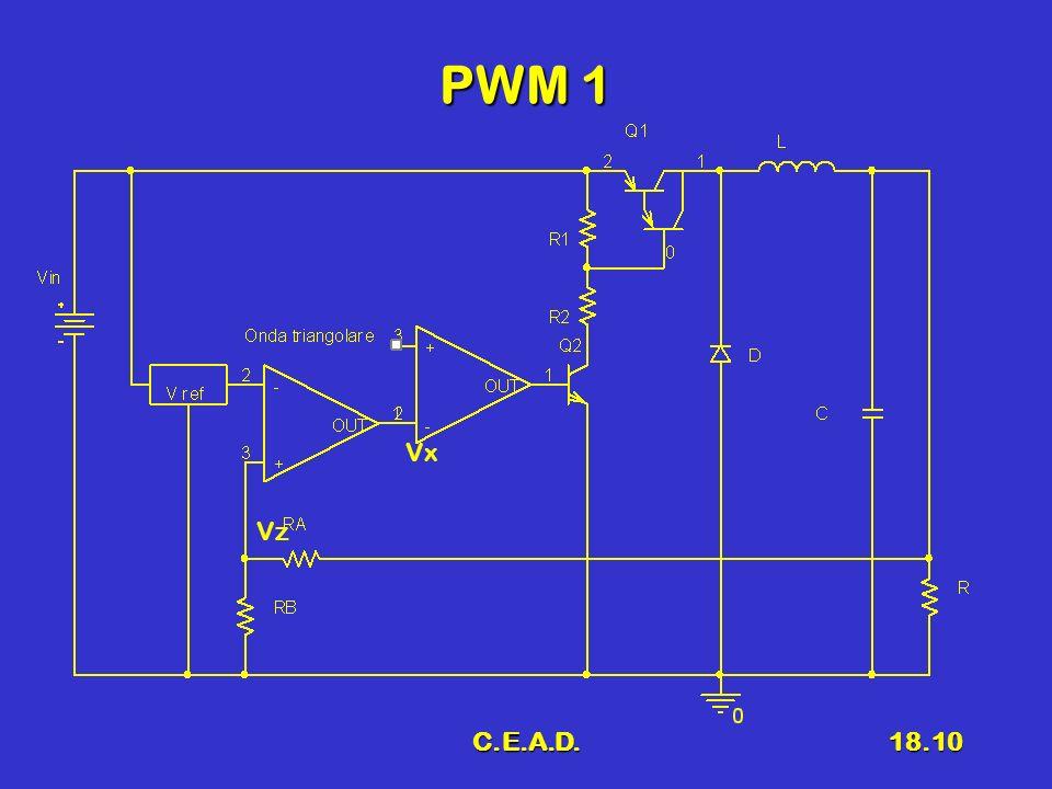 C.E.A.D.18.10 PWM 1 Vx Vz