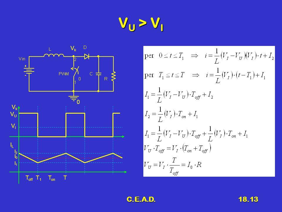 C.E.A.D.18.13 V U > V I VkVk ILIL VUVU I2I2 I0I0 I1I1 T1T1 TT off T on VkVk VIVI