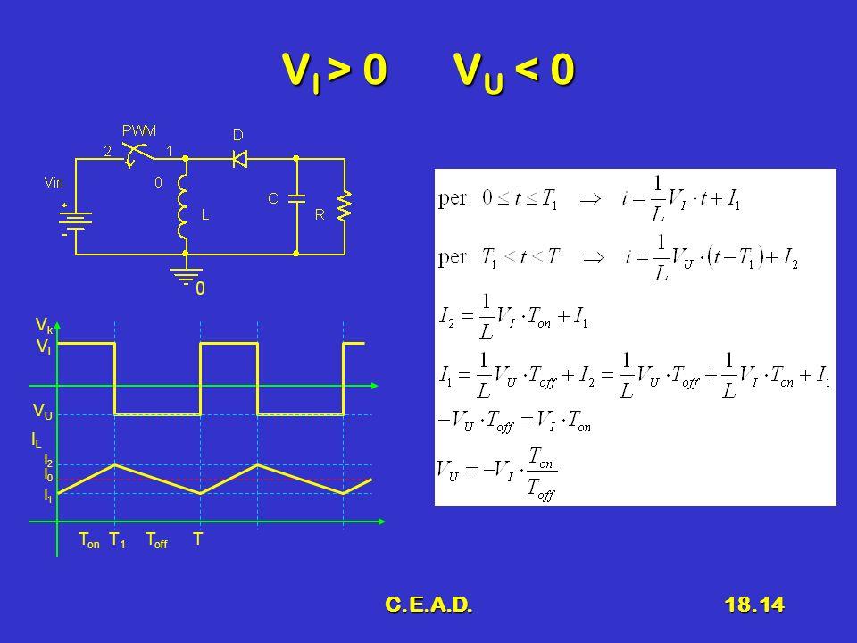 C.E.A.D.18.14 V I > 0 V U 0 V U < 0 VkVk ILIL VIVI I2I2 I0I0 I1I1 T1T1 TT on T off VUVU