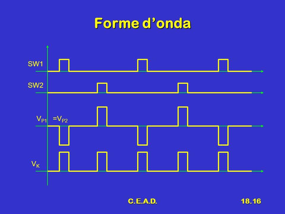 C.E.A.D.18.16 Forme donda SW1 SW2 V P1 =V P2 VKVK
