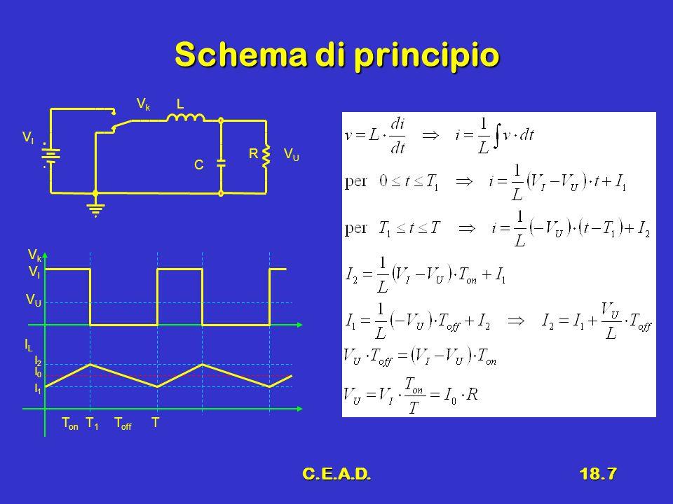 C.E.A.D.18.7 Schema di principio VUVU VkVk VIVI L R C VkVk ILIL VIVI I2I2 I0I0 I1I1 T1T1 TT on T off VUVU