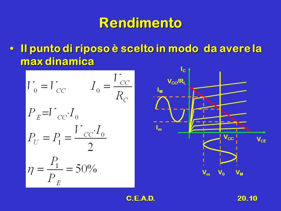 C.E.A.D.20.10 Rendimento Il punto di riposo è scelto in modo da avere la max dinamicaIl punto di riposo è scelto in modo da avere la max dinamica IMIM ImIm V CE ICIC V CC V CC /R L VmVm V0V0 VMVM