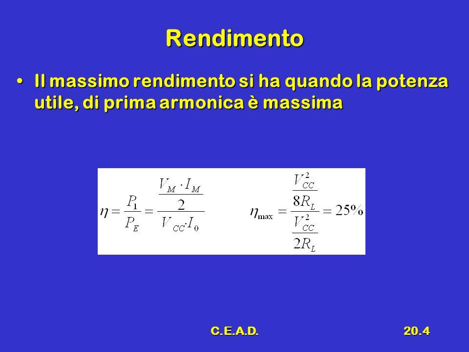 C.E.A.D.20.15 Classe B a simmetria complementare Push-PullPush-Pull + -- VSVS -V CC V CC RLRL Q1Q1 VUVU + -- Q2Q2 RSRS