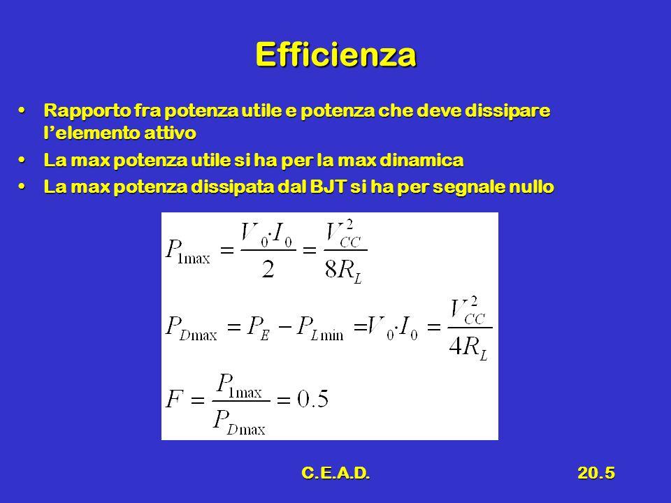 C.E.A.D.20.6 Classe A accoppiamento in continua con specchio di corrente + -- VSVS -V CC R1R1 V CC RLRL Q1Q1 VUVU + -- Q2Q2 RSRS D1D1