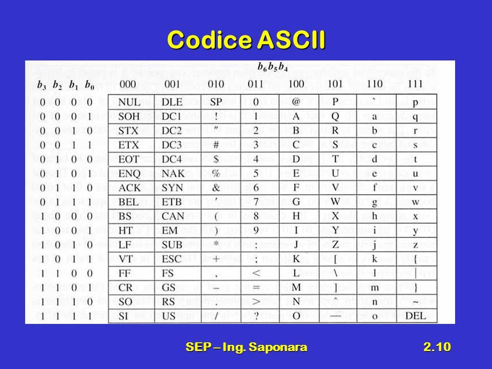 SEP – Ing. Saponara2.10 Codice ASCII