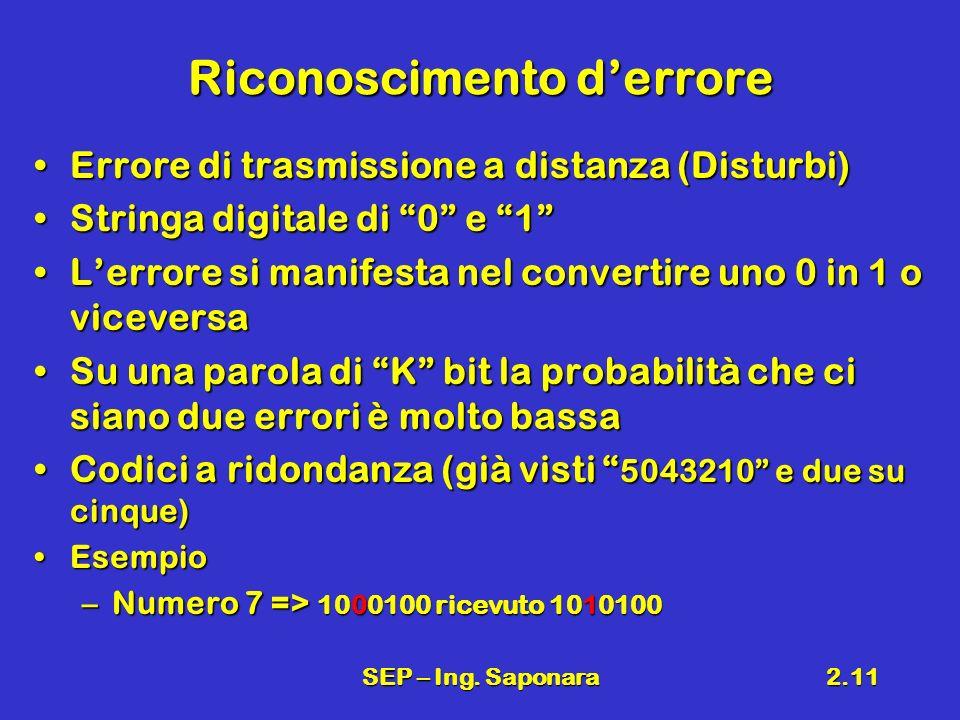 SEP – Ing. Saponara2.11 Riconoscimento derrore Errore di trasmissione a distanza (Disturbi)Errore di trasmissione a distanza (Disturbi) Stringa digita