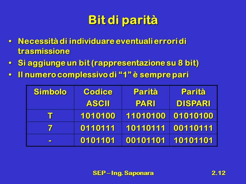 SEP – Ing. Saponara2.12 Bit di parità Necessità di individuare eventuali errori di trasmissioneNecessità di individuare eventuali errori di trasmissio