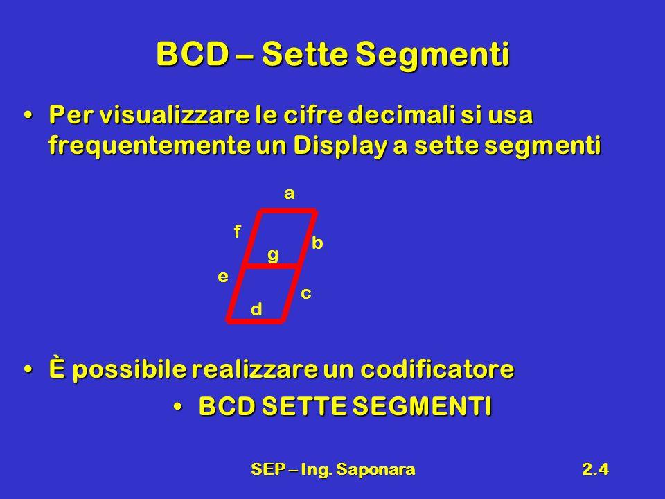 SEP – Ing. Saponara2.4 BCD – Sette Segmenti Per visualizzare le cifre decimali si usa frequentemente un Display a sette segmentiPer visualizzare le ci