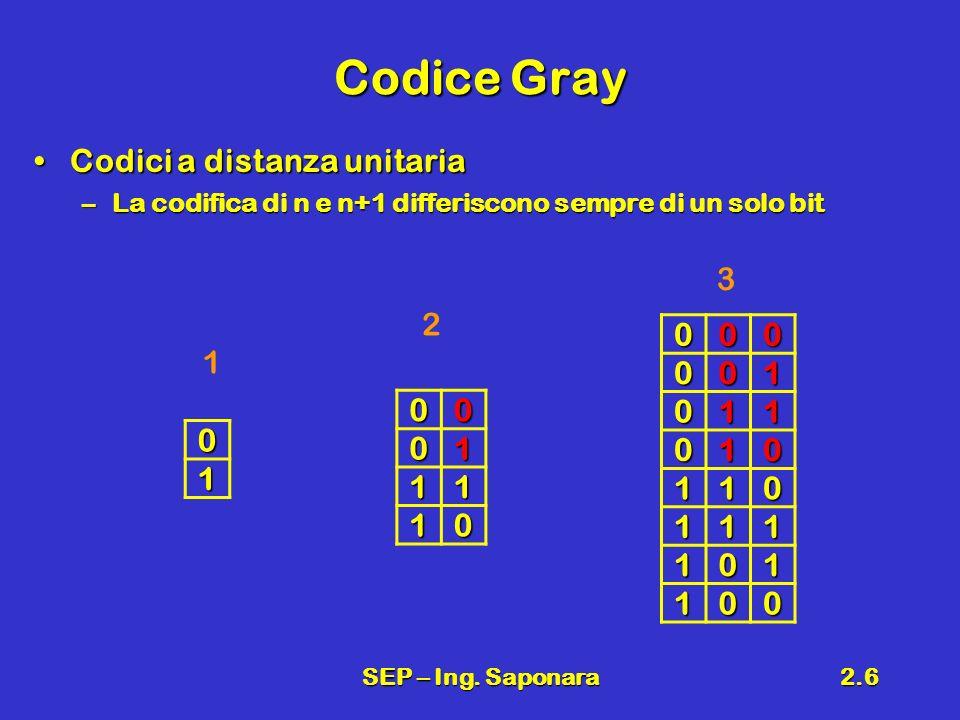 SEP – Ing. Saponara2.6 Codice Gray Codici a distanza unitariaCodici a distanza unitaria –La codifica di n e n+1 differiscono sempre di un solo bit 01