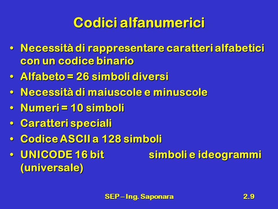 SEP – Ing. Saponara2.9 Codici alfanumerici Necessità di rappresentare caratteri alfabetici con un codice binarioNecessità di rappresentare caratteri a