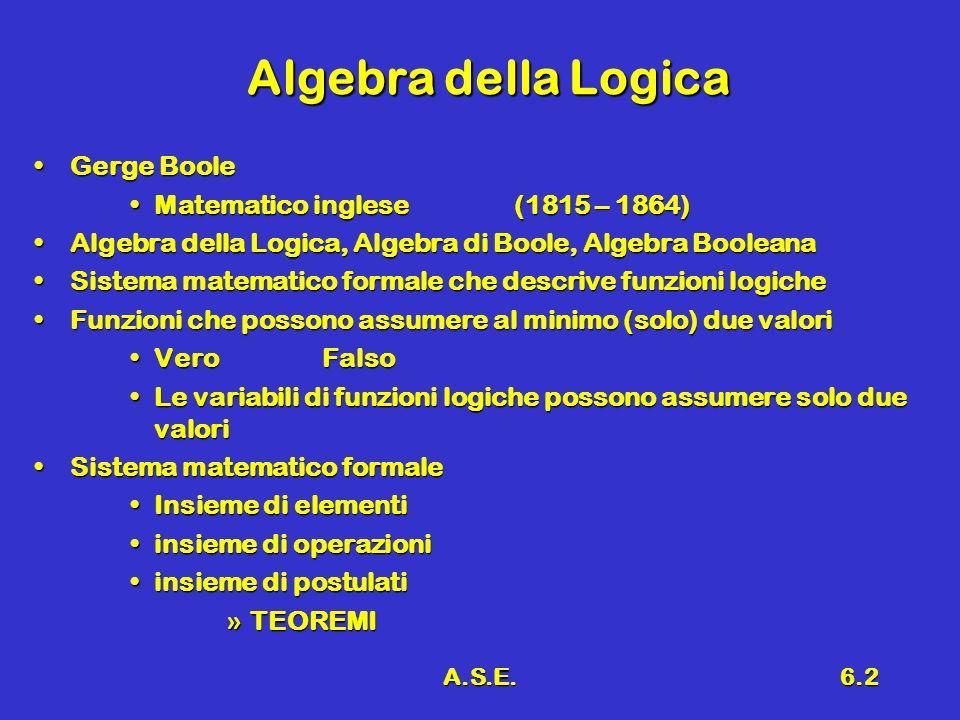 A.S.E.6.3 Definizioni Elementi (2) [Algebra delle commutazioni]Elementi (2) [Algebra delle commutazioni] 0 (logico)1 (logico)0 (logico)1 (logico) FalsoVeroFalsoVero Livello logico BasoLivello logico AltoLivello logico BasoLivello logico Alto 0 V5 V0 V5 V Costanti Possono assumere due valoriCostanti Possono assumere due valori VariabiliPossono assumere due valoriVariabiliPossono assumere due valori