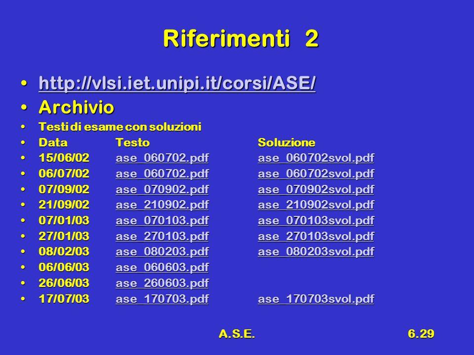A.S.E.6.29 Riferimenti2 http://vlsi.iet.unipi.it/corsi/ASE/http://vlsi.iet.unipi.it/corsi/ASE/http://vlsi.iet.unipi.it/corsi/ASE/ ArchivioArchivio Testi di esame con soluzioniTesti di esame con soluzioni DataTestoSoluzioneDataTestoSoluzione 15/06/02ase_060702.pdfase_060702svol.pdf15/06/02ase_060702.pdfase_060702svol.pdfase_060702.pdfase_060702svol.pdfase_060702.pdfase_060702svol.pdf 06/07/02ase_060702.pdfase_060702svol.pdf06/07/02ase_060702.pdfase_060702svol.pdfase_060702.pdfase_060702svol.pdfase_060702.pdfase_060702svol.pdf 07/09/02ase_070902.pdfase_070902svol.pdf07/09/02ase_070902.pdfase_070902svol.pdfase_070902.pdfase_070902svol.pdfase_070902.pdfase_070902svol.pdf 21/09/02ase_210902.pdfase_210902svol.pdf21/09/02ase_210902.pdfase_210902svol.pdfase_210902.pdfase_210902svol.pdfase_210902.pdfase_210902svol.pdf 07/01/03ase_070103.pdfase_070103svol.pdf07/01/03ase_070103.pdfase_070103svol.pdfase_070103.pdfase_070103svol.pdfase_070103.pdfase_070103svol.pdf 27/01/03ase_270103.pdfase_270103svol.pdf27/01/03ase_270103.pdfase_270103svol.pdfase_270103.pdfase_270103svol.pdfase_270103.pdfase_270103svol.pdf 08/02/03ase_080203.pdfase_080203svol.pdf08/02/03ase_080203.pdfase_080203svol.pdfase_080203.pdfase_080203svol.pdfase_080203.pdfase_080203svol.pdf 06/06/03ase_060603.pdf06/06/03ase_060603.pdf ase_060603.pdf 26/06/03ase_260603.pdf26/06/03ase_260603.pdf ase_260603.pdf 17/07/03ase_170703.pdfase_170703svol.pdf17/07/03ase_170703.pdfase_170703svol.pdfase_170703.pdfase_170703svol.pdfase_170703.pdfase_170703svol.pdf