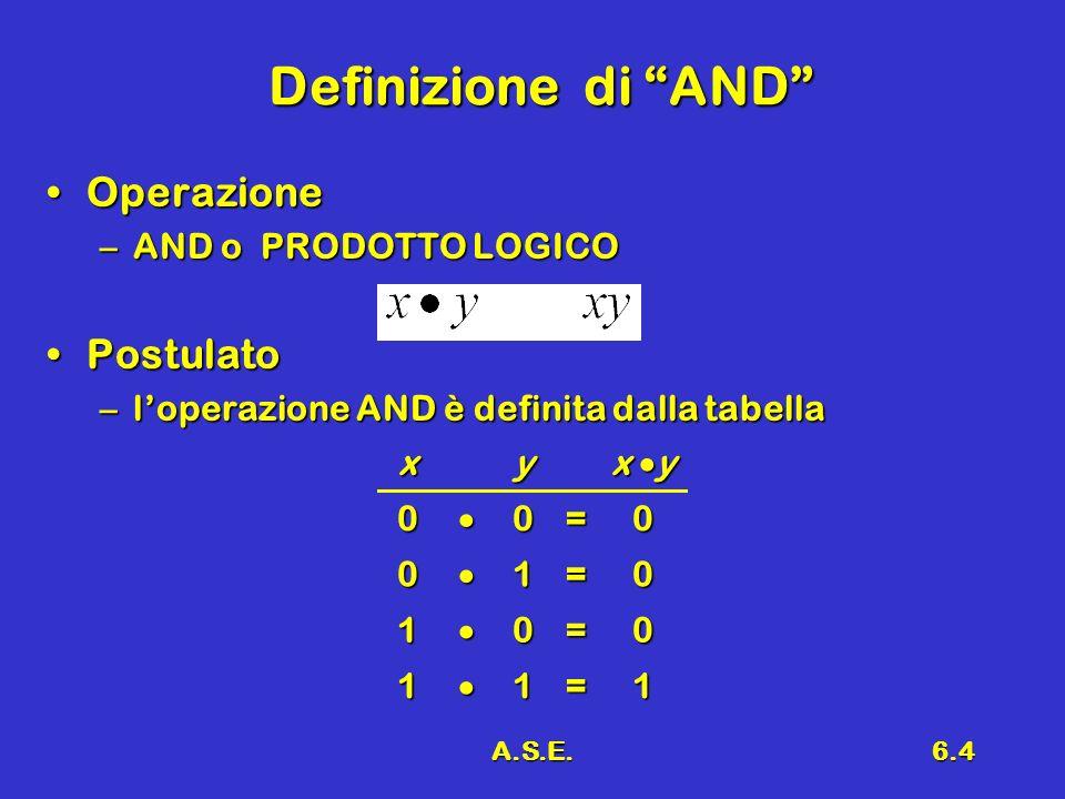 A.S.E.6.4 Definizione di AND OperazioneOperazione –AND o PRODOTTO LOGICO PostulatoPostulato –loperazione AND è definita dalla tabella xy x y 00=0 01=0 10=0 11=1