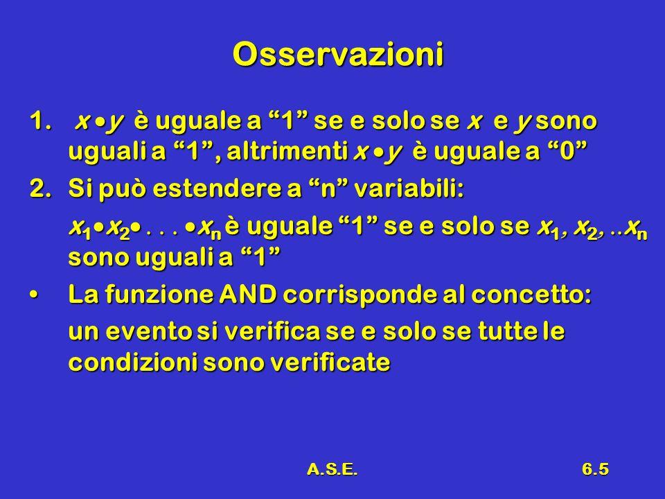 A.S.E.6.6 Definizione di OR OperazioneOperazione –OR o SOMMA LOGICA PostulatoPostulato –loperazione OR è definita dalla tabella xy x y 00=0 01=1 10=1 11=1