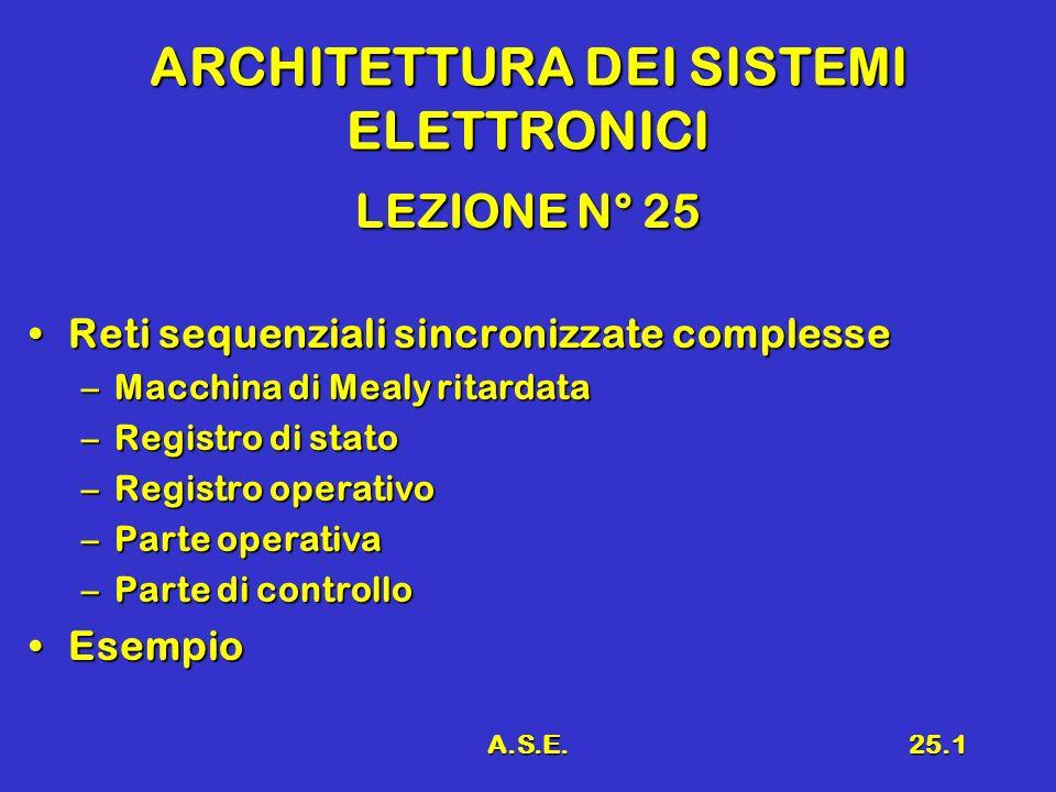 A.S.E.25.1 ARCHITETTURA DEI SISTEMI ELETTRONICI LEZIONE N° 25 Reti sequenziali sincronizzate complesseReti sequenziali sincronizzate complesse –Macchina di Mealy ritardata –Registro di stato –Registro operativo –Parte operativa –Parte di controllo EsempioEsempio