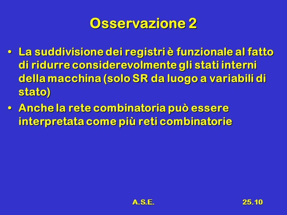 A.S.E.25.10 Osservazione 2 La suddivisione dei registri è funzionale al fatto di ridurre considerevolmente gli stati interni della macchina (solo SR da luogo a variabili di stato)La suddivisione dei registri è funzionale al fatto di ridurre considerevolmente gli stati interni della macchina (solo SR da luogo a variabili di stato) Anche la rete combinatoria può essere interpretata come più reti combinatorieAnche la rete combinatoria può essere interpretata come più reti combinatorie