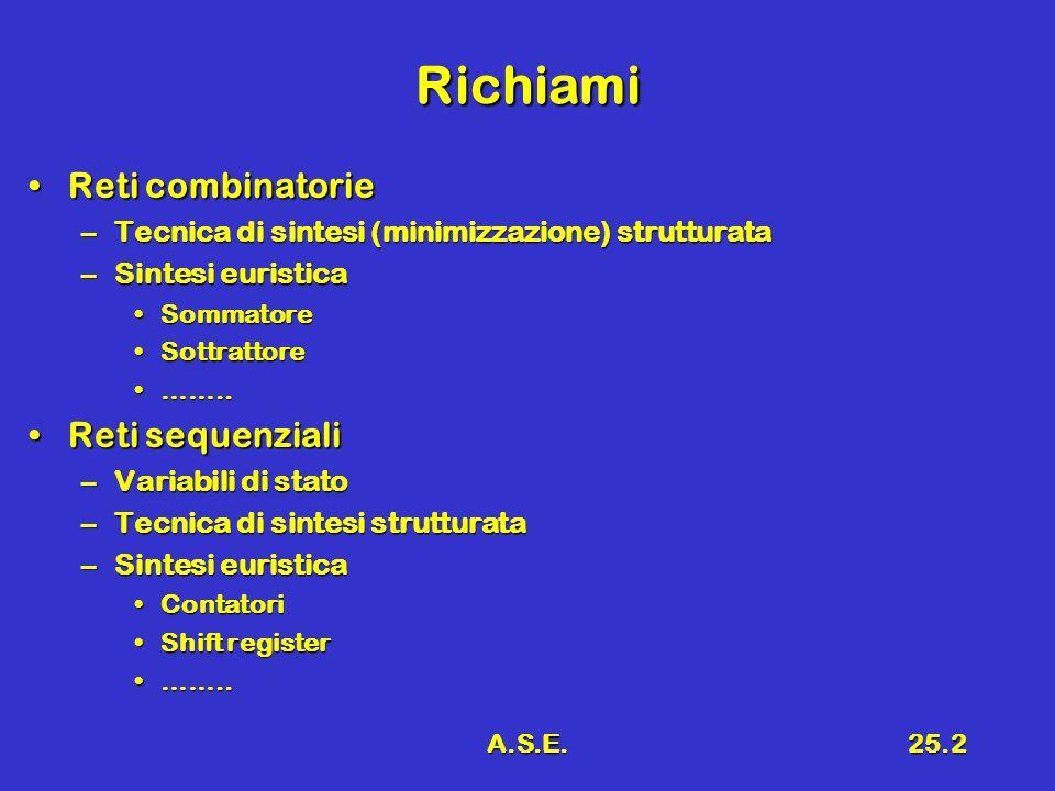 A.S.E.25.2 Richiami Reti combinatorieReti combinatorie –Tecnica di sintesi (minimizzazione) strutturata –Sintesi euristica SommatoreSommatore SottrattoreSottrattore ……..……..