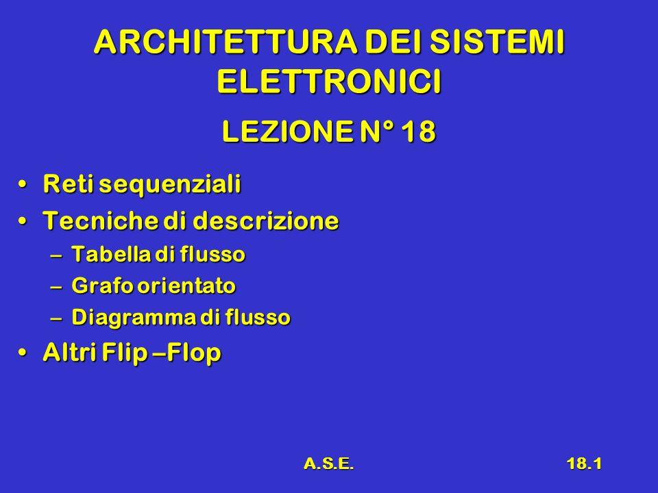 A.S.E.18.1 ARCHITETTURA DEI SISTEMI ELETTRONICI LEZIONE N° 18 Reti sequenzialiReti sequenziali Tecniche di descrizioneTecniche di descrizione –Tabella