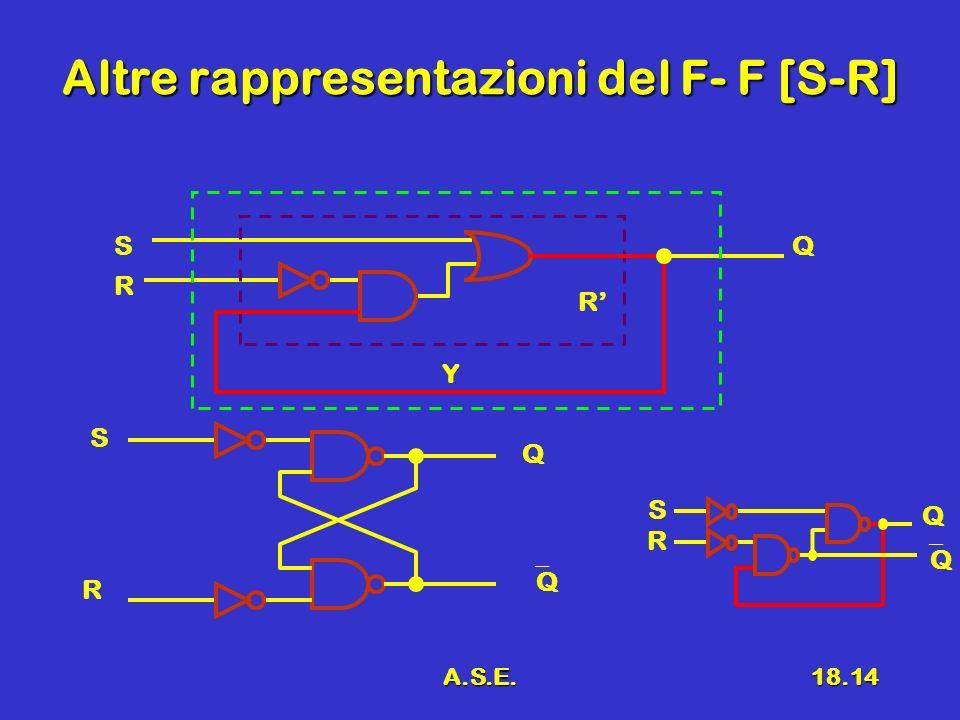 A.S.E.18.14 Altre rappresentazioni del F- F [S-R] R SQ R Y R S Q Q R S Q Q