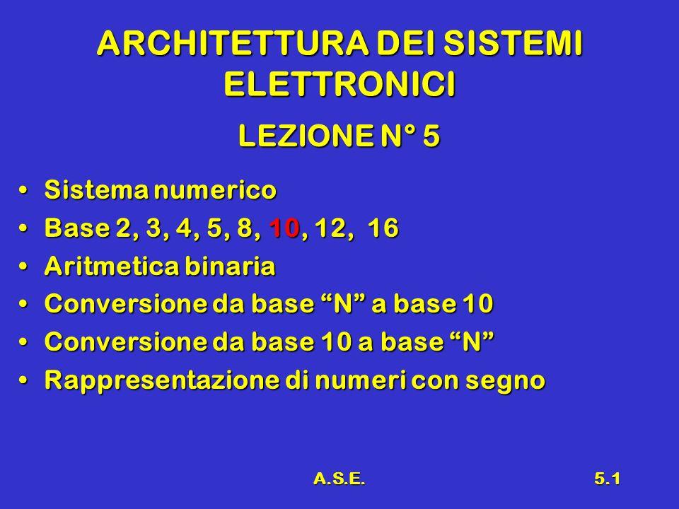 A.S.E.5.1 ARCHITETTURA DEI SISTEMI ELETTRONICI LEZIONE N° 5 Sistema numericoSistema numerico Base 2, 3, 4, 5, 8, 10, 12, 16Base 2, 3, 4, 5, 8, 10, 12,