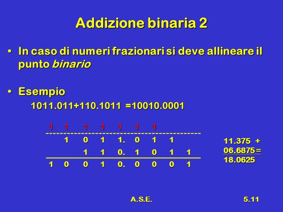 A.S.E.5.11 Addizione binaria 2 In caso di numeri frazionari si deve allineare il punto binarioIn caso di numeri frazionari si deve allineare il punto