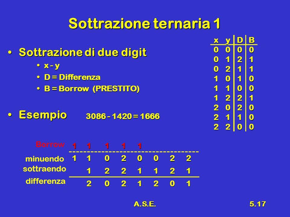 A.S.E.5.17 Sottrazione ternaria 1 Sottrazione di due digitSottrazione di due digit x - yx - y D = DifferenzaD = Differenza B = Borrow (PRESTITO)B = Bo
