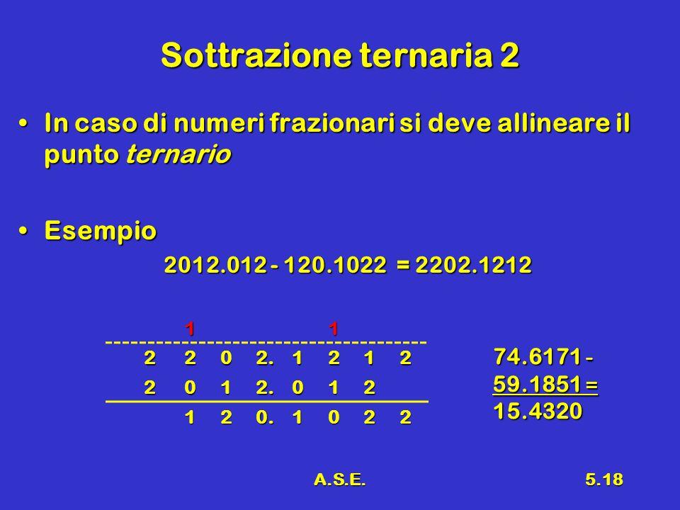 A.S.E.5.18 Sottrazione ternaria 2 In caso di numeri frazionari si deve allineare il punto ternarioIn caso di numeri frazionari si deve allineare il pu