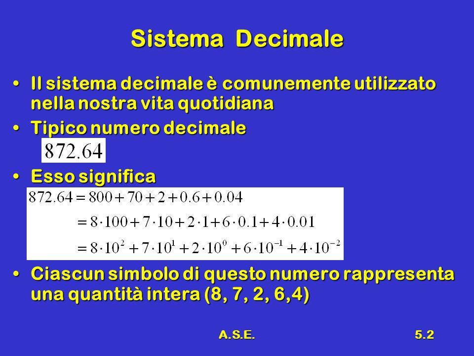 A.S.E.5.2 Sistema Decimale Il sistema decimale è comunemente utilizzato nella nostra vita quotidianaIl sistema decimale è comunemente utilizzato nella