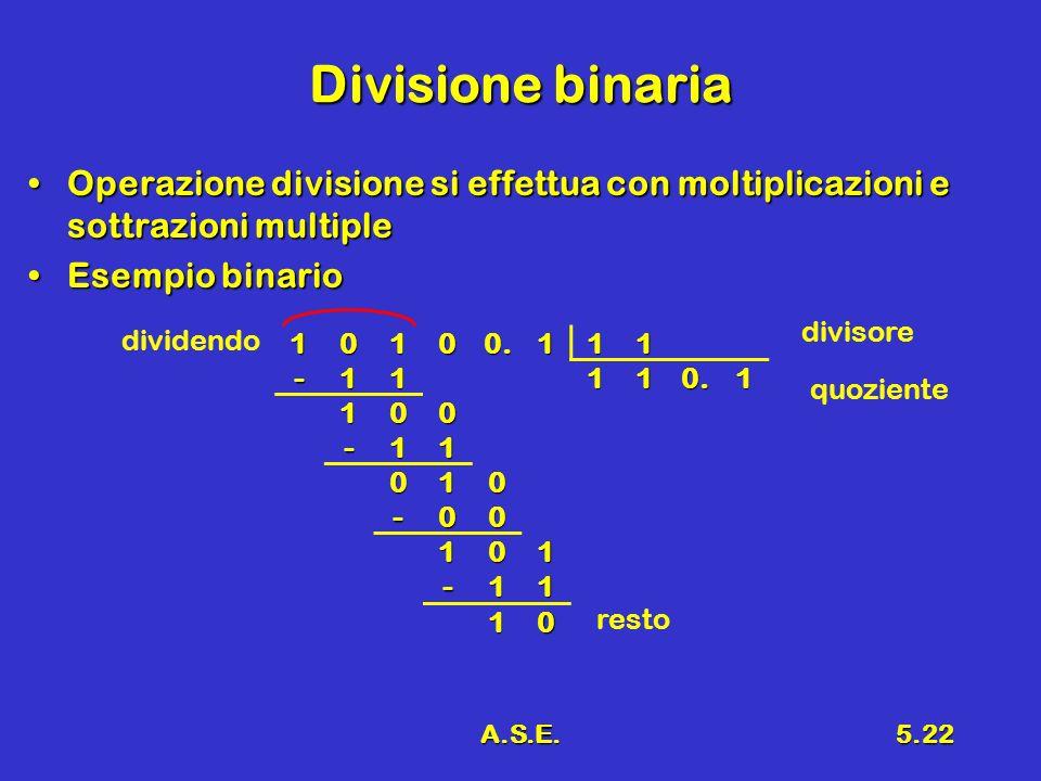A.S.E.5.22 Divisione binaria Operazione divisione si effettua con moltiplicazioni e sottrazioni multipleOperazione divisione si effettua con moltiplic