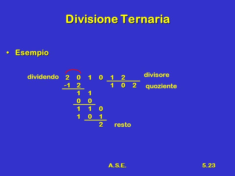 A.S.E.5.23 Divisione Ternaria EsempioEsempio divisore dividendo quoziente resto2010122102 11 00 110 101 2