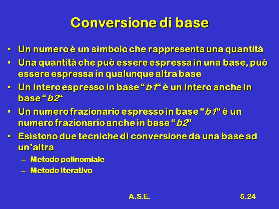 A.S.E.5.24 Conversione di base Un numero è un simbolo che rappresenta una quantitàUn numero è un simbolo che rappresenta una quantità Una quantità che