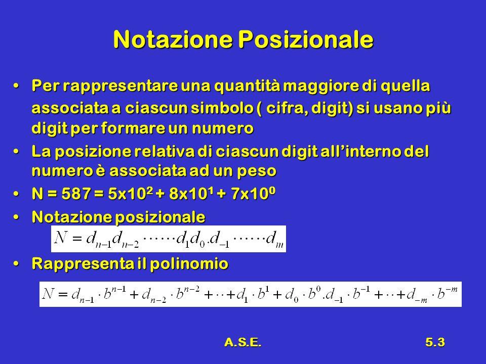 A.S.E.5.3 Notazione Posizionale Per rappresentare una quantità maggiore di quella associata a ciascun simbolo ( cifra, digit) si usano più digit per f