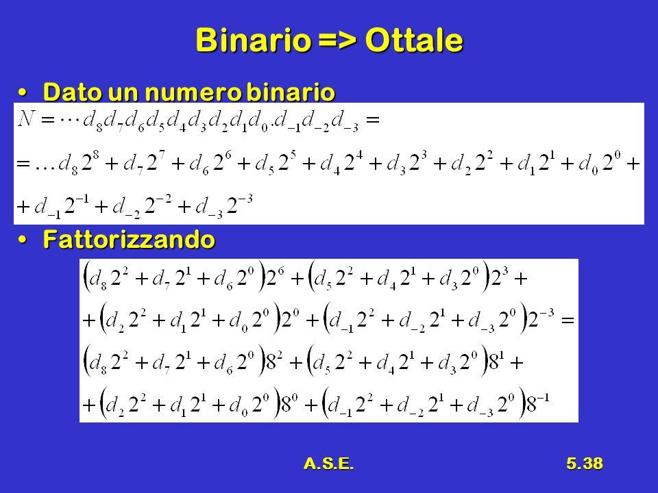 A.S.E.5.38 Binario => Ottale Dato un numero binarioDato un numero binario FattorizzandoFattorizzando