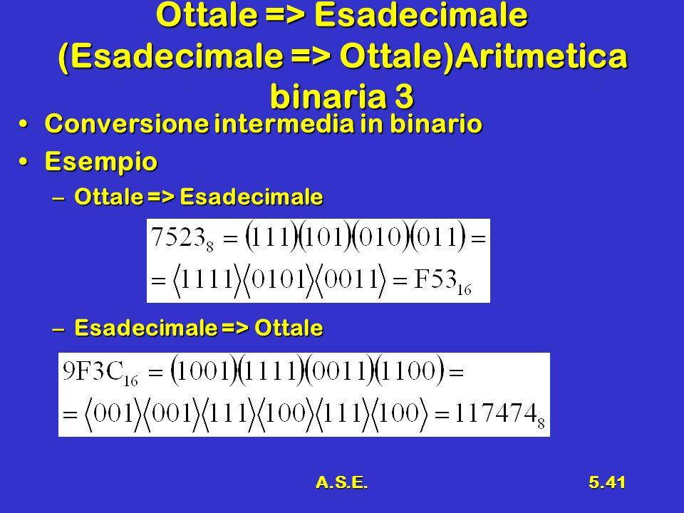 A.S.E.5.41 Ottale => Esadecimale (Esadecimale => Ottale)Aritmetica binaria 3 Conversione intermedia in binarioConversione intermedia in binario Esempi
