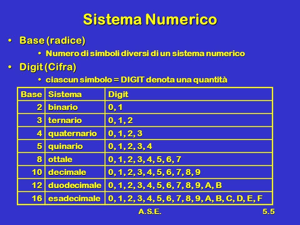 A.S.E.5.5 Sistema Numerico Base (radice)Base (radice) Numero di simboli diversi di un sistema numericoNumero di simboli diversi di un sistema numerico