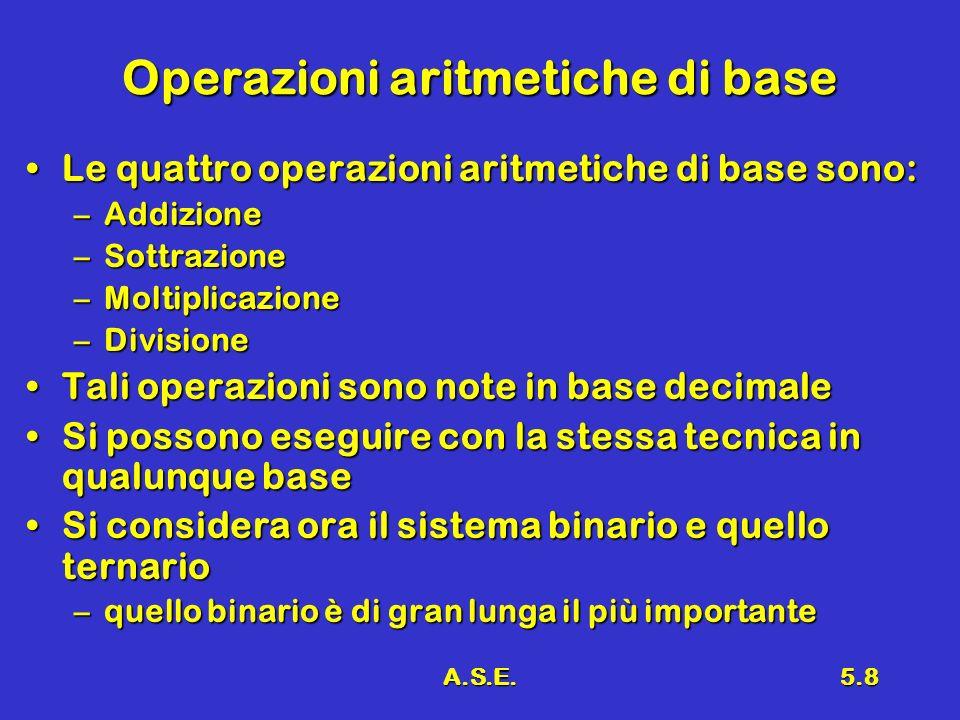 A.S.E.5.8 Operazioni aritmetiche di base Le quattro operazioni aritmetiche di base sono:Le quattro operazioni aritmetiche di base sono: –Addizione –So