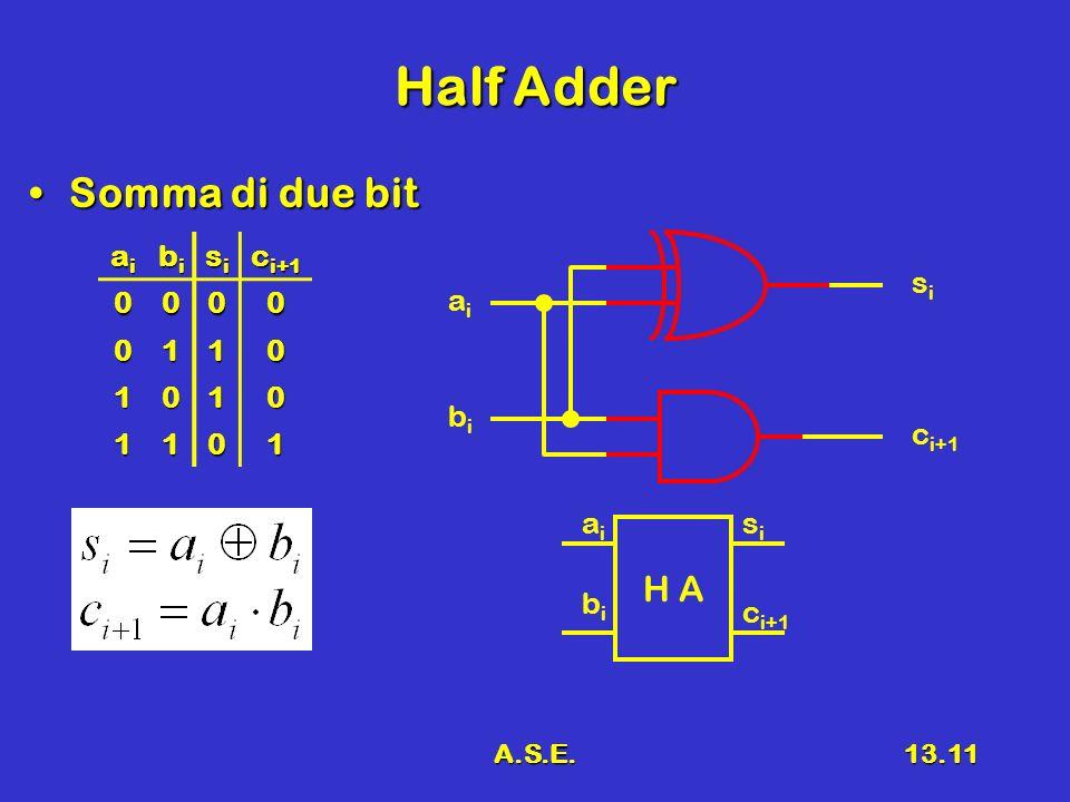 A.S.E.13.11 Half Adder Somma di due bitSomma di due bit aiaiaiai bibibibi sisisisi c i+1 0000 0110 1010 1101 aiai bibi sisi H A aiai bibi sisi c i+1