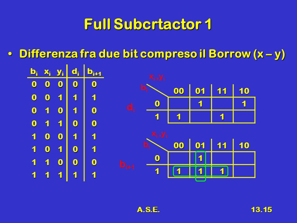 A.S.E.13.15 Full Subcrtactor 1 Differenza fra due bit compreso il Borrow (x – y)Differenza fra due bit compreso il Borrow (x – y) bibibibi xixixixi yi