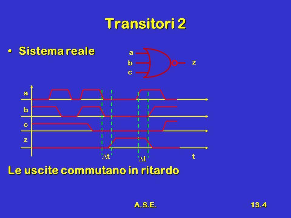 A.S.E.13.15 Full Subcrtactor 1 Differenza fra due bit compreso il Borrow (x – y)Differenza fra due bit compreso il Borrow (x – y) bibibibi xixixixi yiyiyiyi didididi b i+1 00000 00111 01010 01100 10011 10101 11000 11111 0001111001 1111 00011110011 111 bibi didi x i,y i bibi