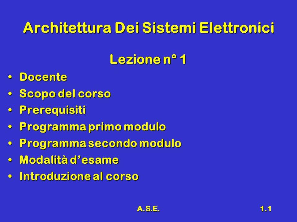 A.S.E.1.1 Architettura Dei Sistemi Elettronici Lezione n° 1 DocenteDocente Scopo del corsoScopo del corso PrerequisitiPrerequisiti Programma primo mod