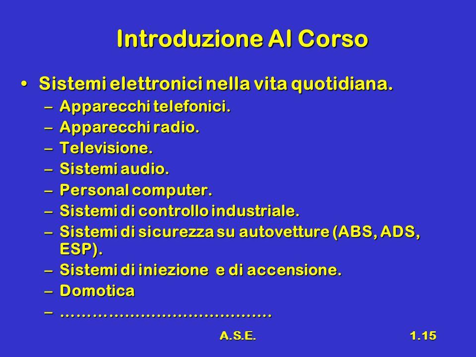 A.S.E.1.15 Introduzione Al Corso Sistemi elettronici nella vita quotidiana.Sistemi elettronici nella vita quotidiana. –Apparecchi telefonici. –Apparec